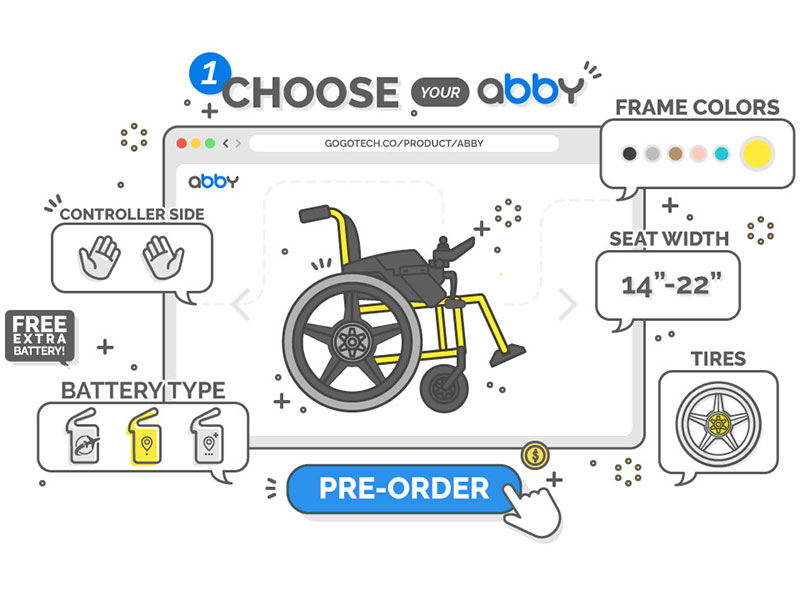 ABBY Crowdfunding Step 1